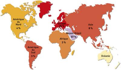 Part de l'exportation de doses en fonction des continents pour 2011