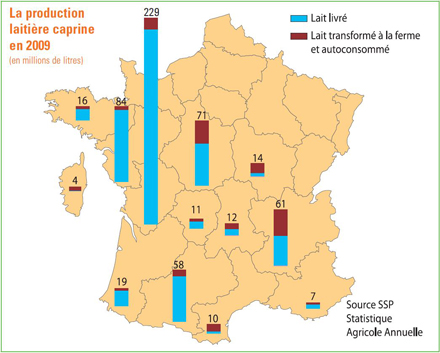 Production régionale du lait de chèvre en France en 2009